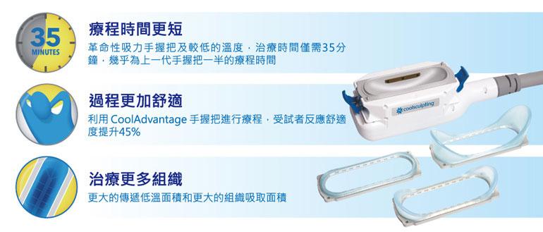 Coolsculpting 冷凍減脂
